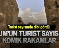 ÇORUM TURİZM'DE DİBİ VURUYOR !
