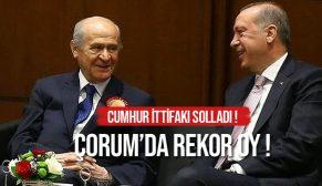 ÇORUM'DA CUMHUR İTTİFAKI REKORA GİDİYOR!
