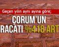 ÇORUM'UN İHRACATI %418 ARTTI